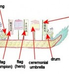 dragon-boat-diagram-08