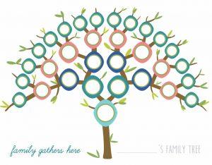 Image of Printable Peacock Family Tree