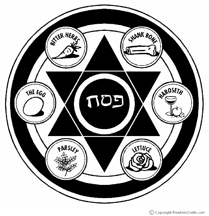 It is an image of Dashing Printable Seder Plate