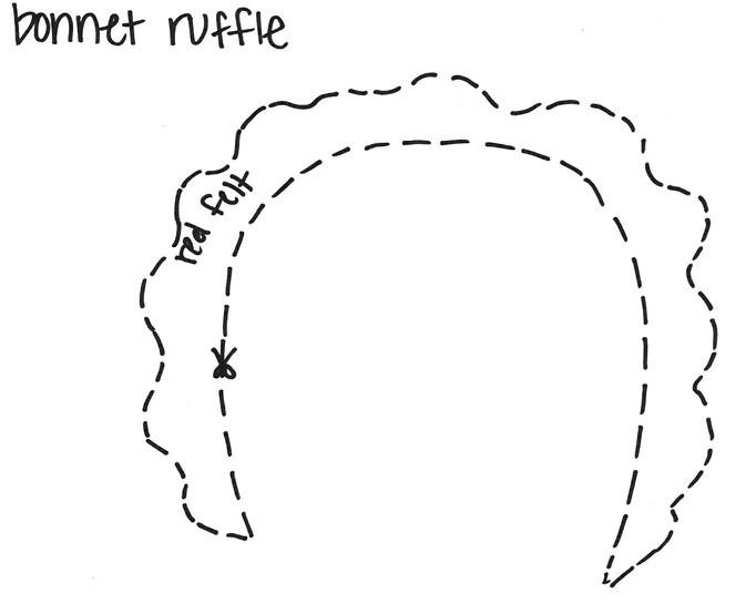 thanksgiving-play-props-bonnet-ruffle